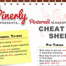 pinterest cheat sheet by pinerly