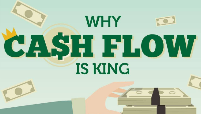 How important is cash flow for your startup or business?
